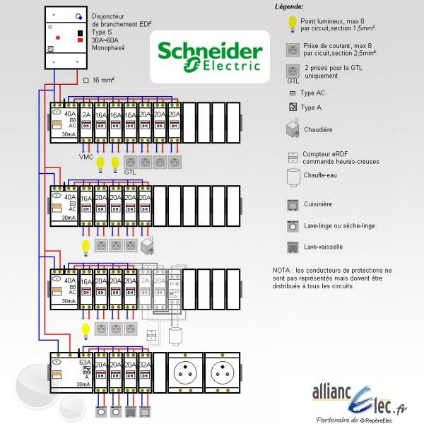 Norme tableau electrique radiateur