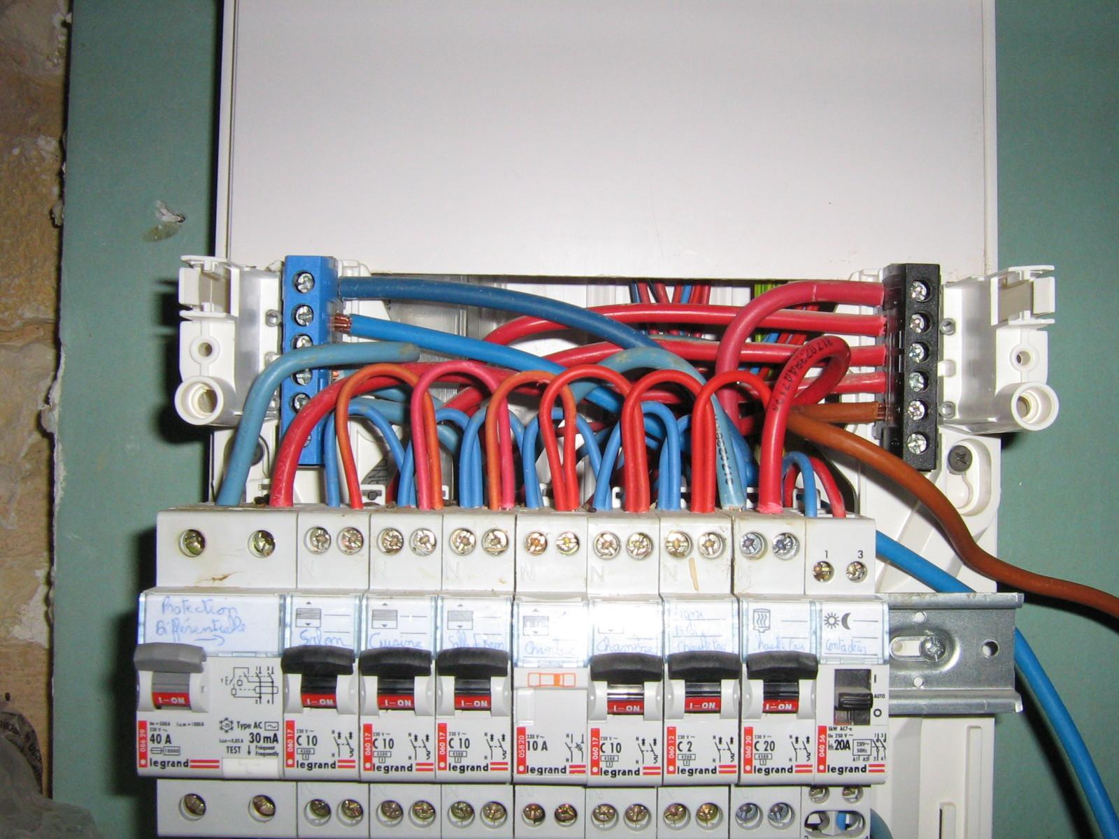 Realiser tableau électrique