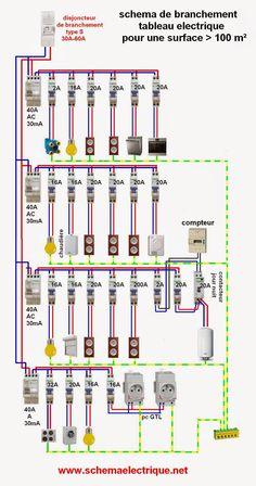 Schema tableau electrique maison 160m2