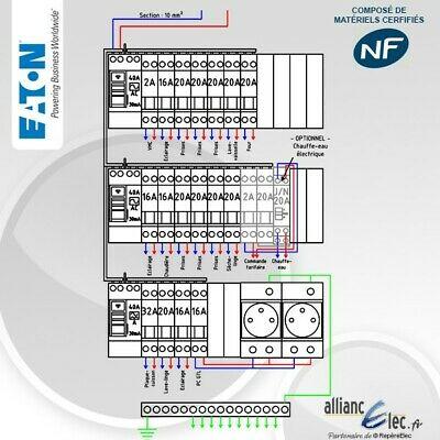 Tableau electrique pré cablé schneider surface supérieur a 100 m2