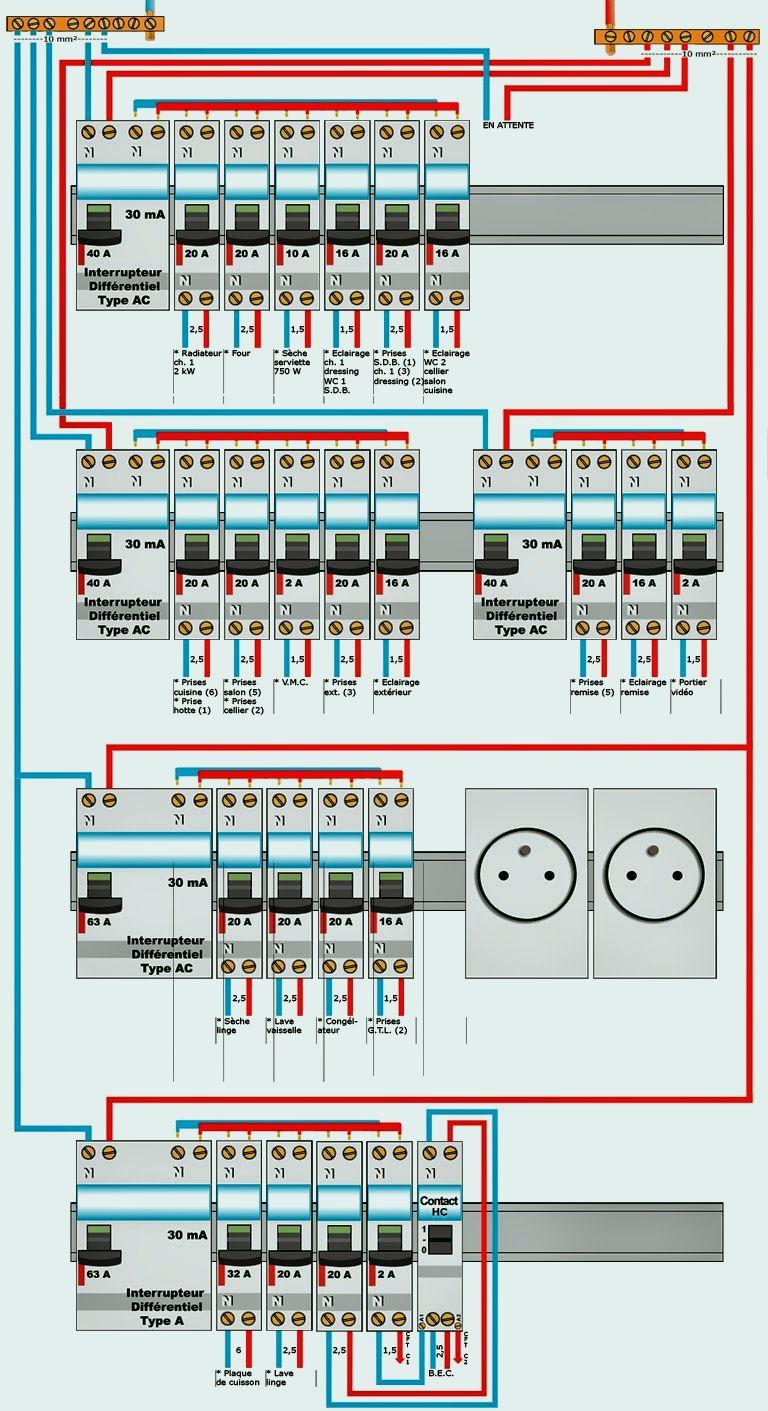 Schéma d'un tableau électrique en triphasé
