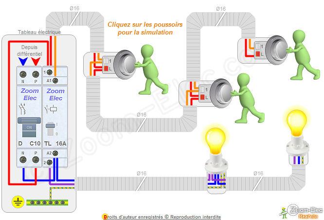 Installation d'un 2eme tableau electrique