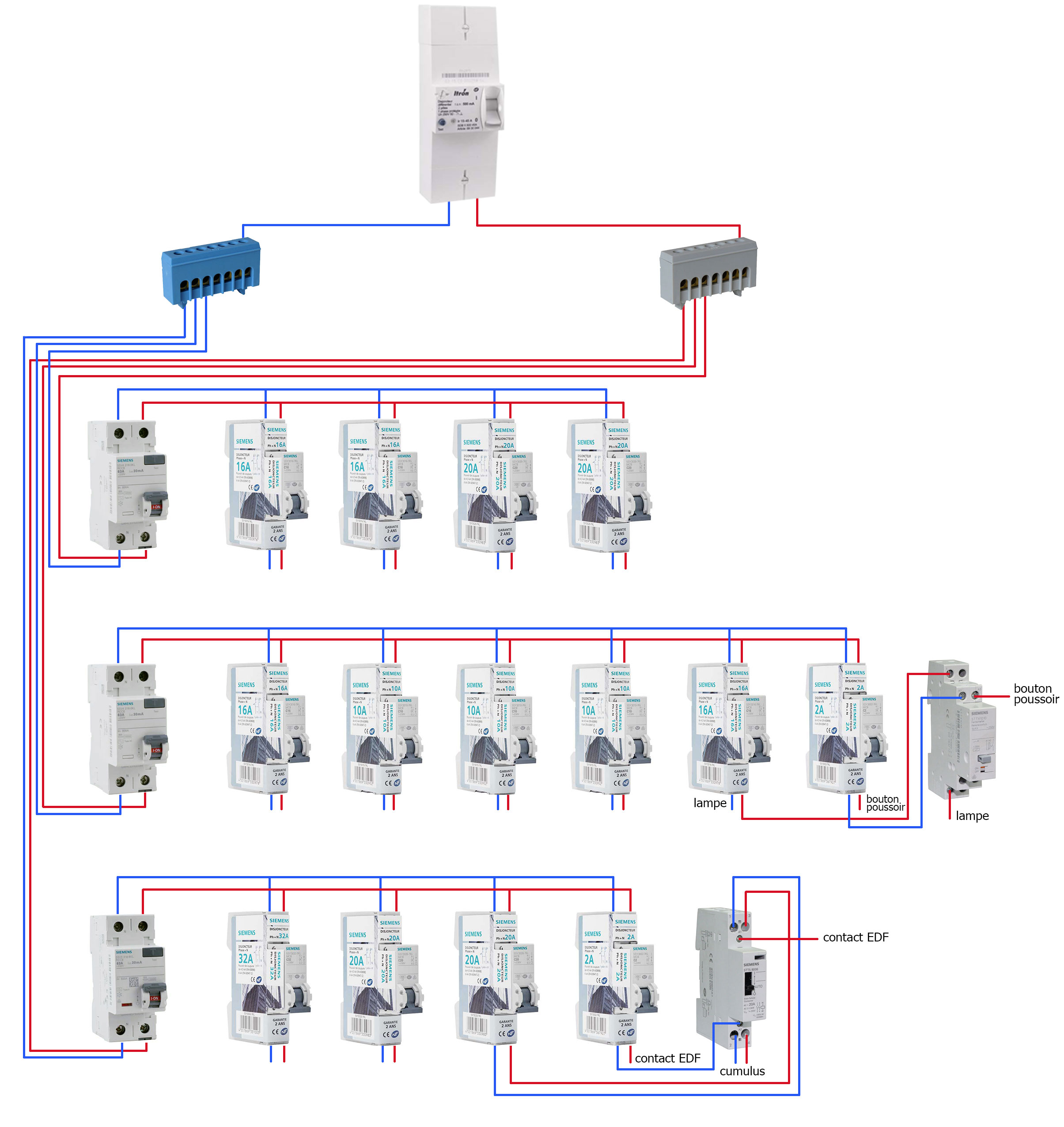 Branchement tableau electrique section
