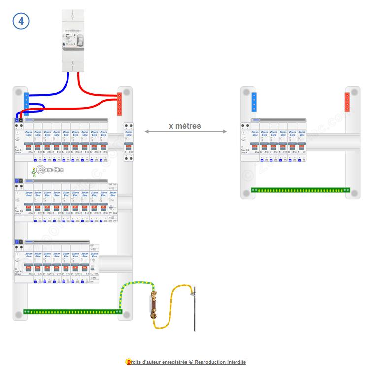 Norme pour tableau electrique secondaire