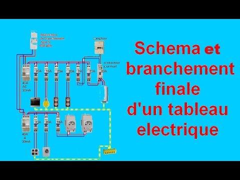 Cablage tableau electrique video