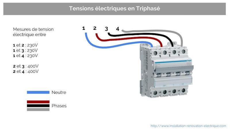 Transformer un tableau électrique triphasé en monophasé