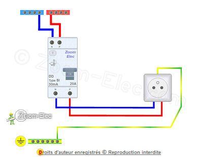 Branchement lave linge tableau electrique