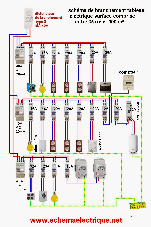 Tableau electrique maison 50m2