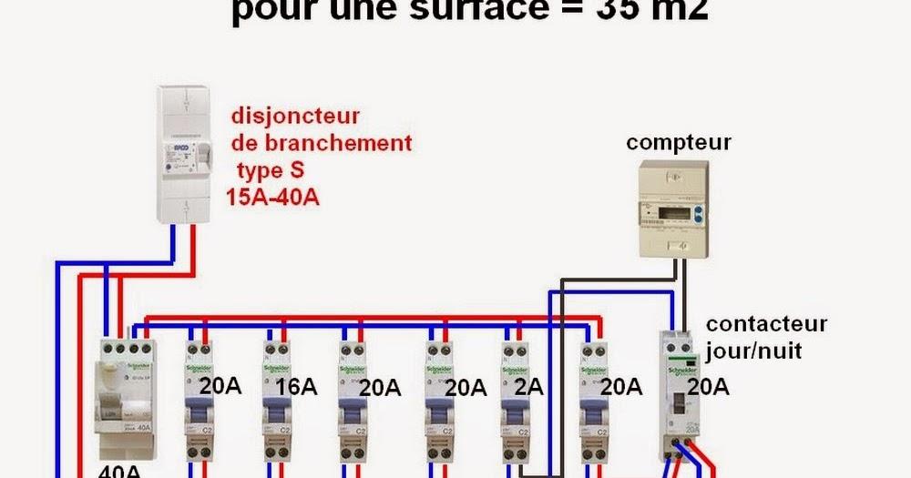 Schéma branchement tableau electrique maison