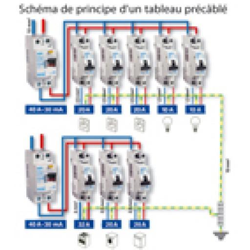 Schema tableau electrique f4