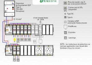 Logiciel etiquettes tableau electrique merlin gerin