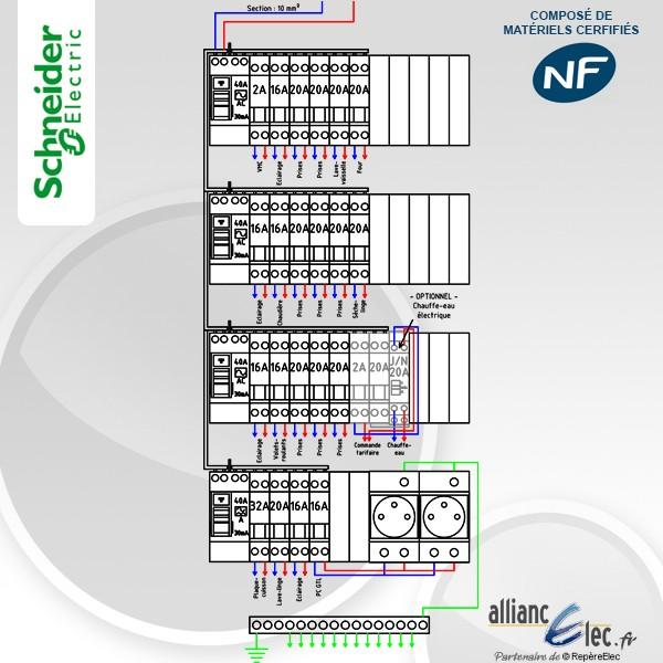 Tableau électrique 4 rangées xe schneider-electric